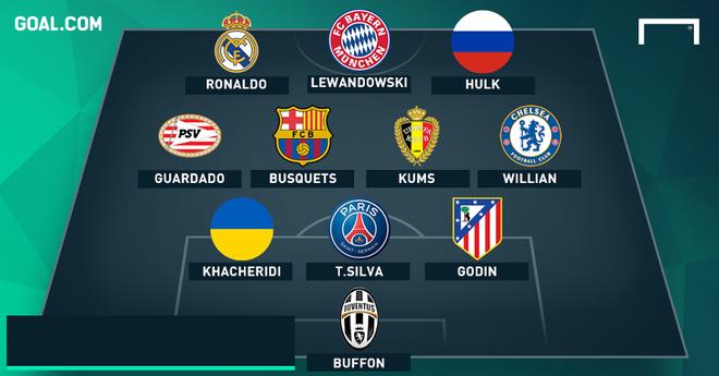 Ronaldo, Lewandowski lot doi hinh tieu bieu vong bang Cup C1 hinh anh 12
