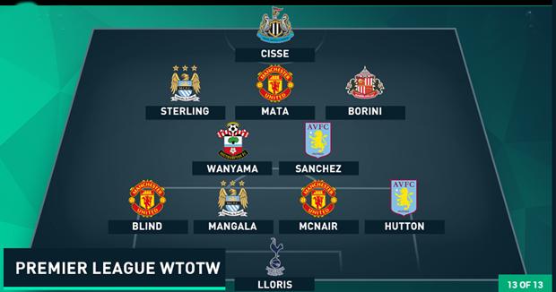 Thanh Manchester thong tri doi hinh te nhat vong 16 NHA hinh anh 12 Đội hình tệ nhất vòng 16 giải Ngoại hạng theo sơ đồ 4-5-1 do Goal bình chọn.