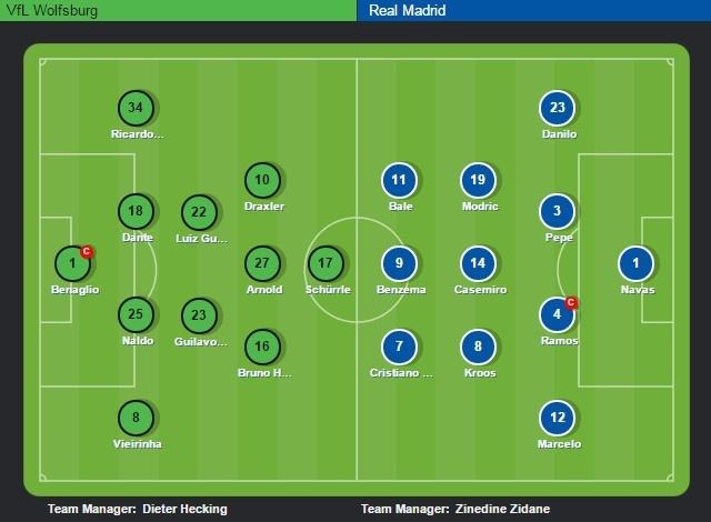 Cham diem Wolfsburg - Real Madrid: 'Ken ken' gay canh hinh anh 12