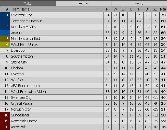MU nuoi hy vong vao top 4 sau tran thang Crystal Palace hinh anh 12