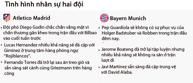 Nhan dinh Atletico vs Bayern: Ke tam lang nguoi nua can hinh anh 4