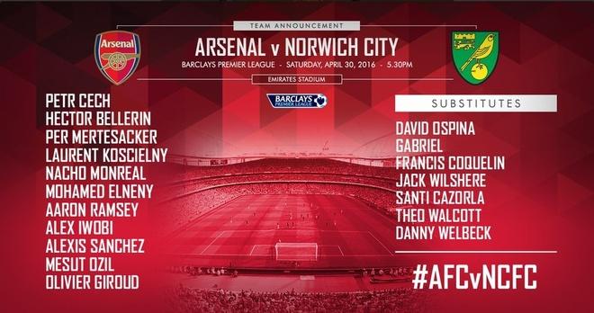 Arsenal vs Norwich (1-0): 'Phao thu' vuon len vi tri thu 3 hinh anh 3