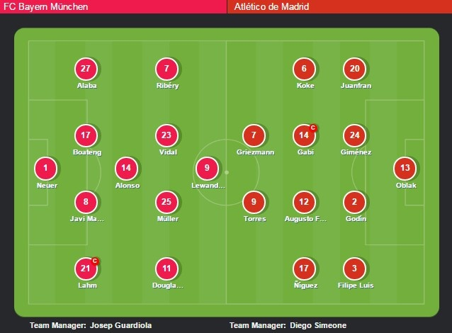Cham diem Bayern vs Atletico: Tiec cho Hum xam hinh anh 13