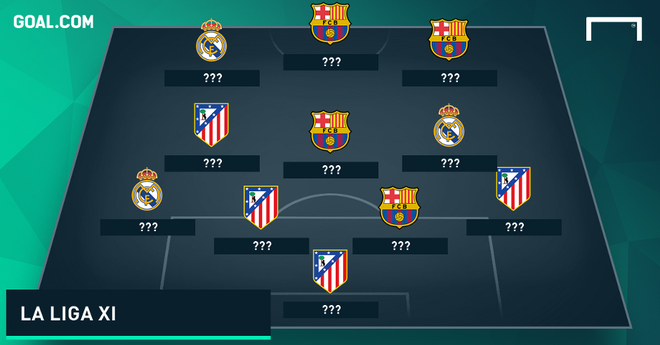 Thanh Madrid thong tri doi hinh tieu bieu La Liga 2015/16 hinh anh