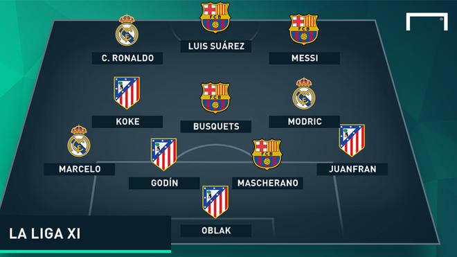 Thanh Madrid thong tri doi hinh tieu bieu La Liga 2015/16 hinh anh 1