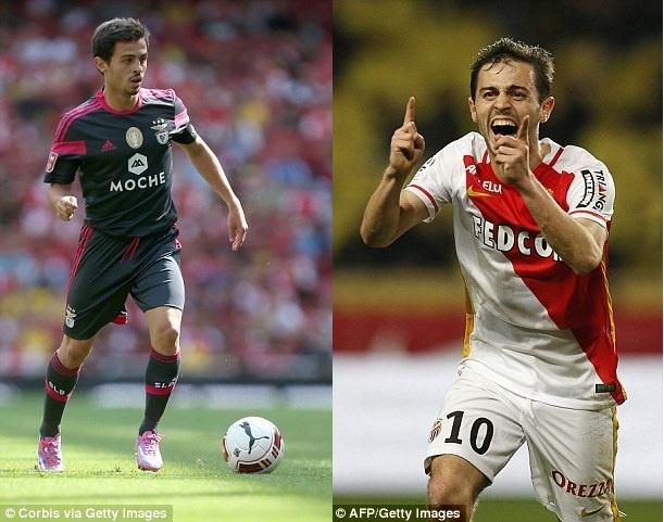 Benfica - co may kiem tien hang dau chau Au nho ban cau thu hinh anh 9