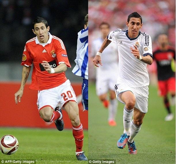 Benfica - co may kiem tien hang dau chau Au nho ban cau thu hinh anh 1