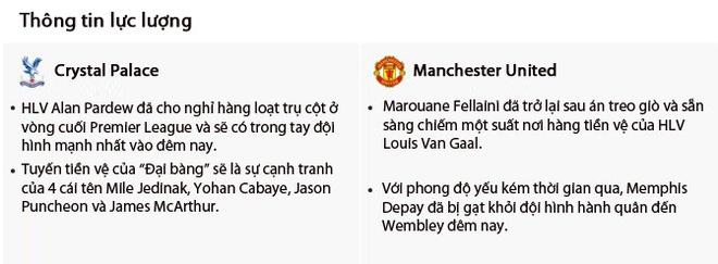 Nhan dinh MU- Crystal Palace: 'Quy vuong' tro lai hinh anh 4