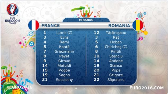 khai mac Euro 2016 Phap Romania anh 4