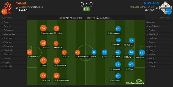 Ba Lan 1-0 Bac Ireland: Chien thang dau tay cua 'Dai bang' hinh anh 20