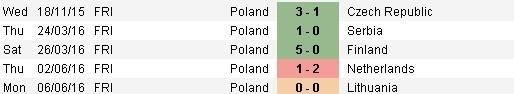 Ba Lan 1-0 Bac Ireland: Chien thang dau tay cua 'Dai bang' hinh anh 4
