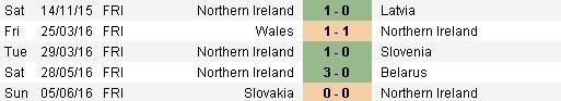 Ba Lan 1-0 Bac Ireland: Chien thang dau tay cua 'Dai bang' hinh anh 5