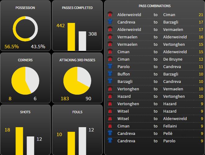 Italy vs Bi (2-0): Ha guc 'tieu quy' hinh anh 27