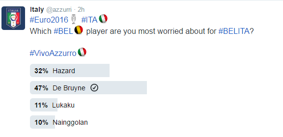 Italy vs Bi (2-0): Ha guc 'tieu quy' hinh anh 5