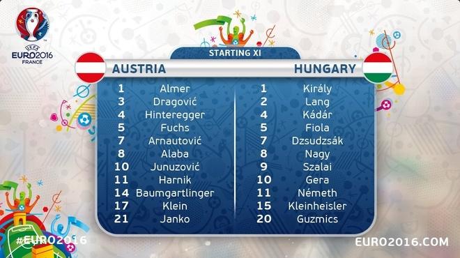 Ao vs Hungary (0-2): Phoi ao ngay ra quan hinh anh 11