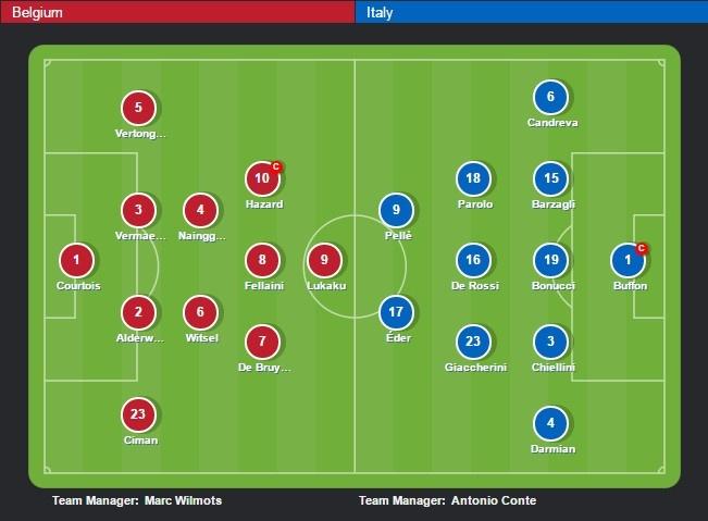 Italy vs Bi (2-0): Ha guc 'tieu quy' hinh anh 8