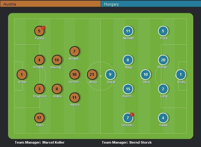 Ao vs Hungary (0-2): Phoi ao ngay ra quan hinh anh 12