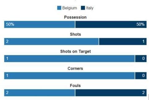 Italy vs Bi (2-0): Ha guc 'tieu quy' hinh anh 16