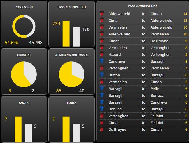 Italy vs Bi (2-0): Ha guc 'tieu quy' hinh anh 20