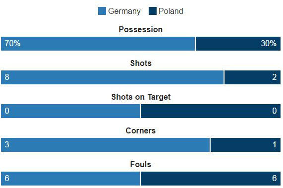 Duc vs Ba Lan (0-0): Be tac toan tap hinh anh 25