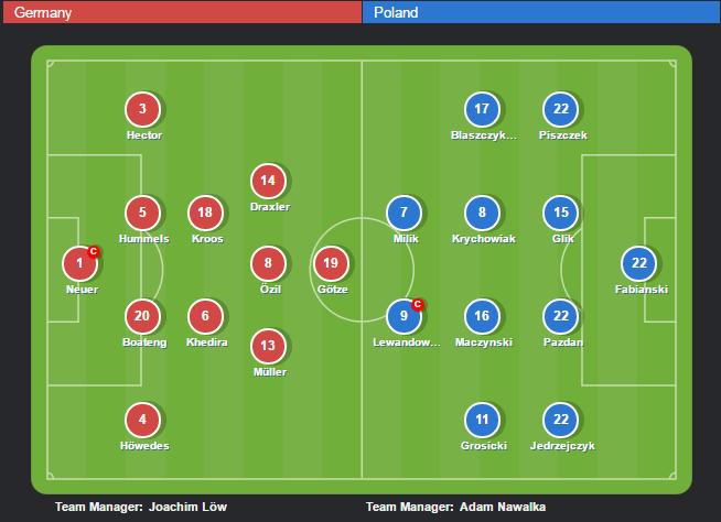 Duc vs Ba Lan (0-0): Be tac toan tap hinh anh 17