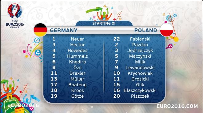 Duc vs Ba Lan (0-0): Be tac toan tap hinh anh 19