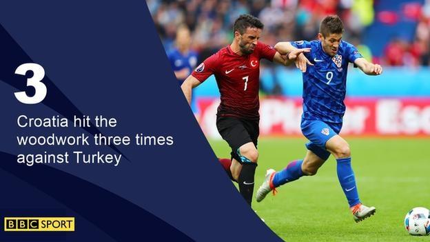 Croatia vs CH Czech (2-2): Kich tinh phut bu gio hinh anh 3