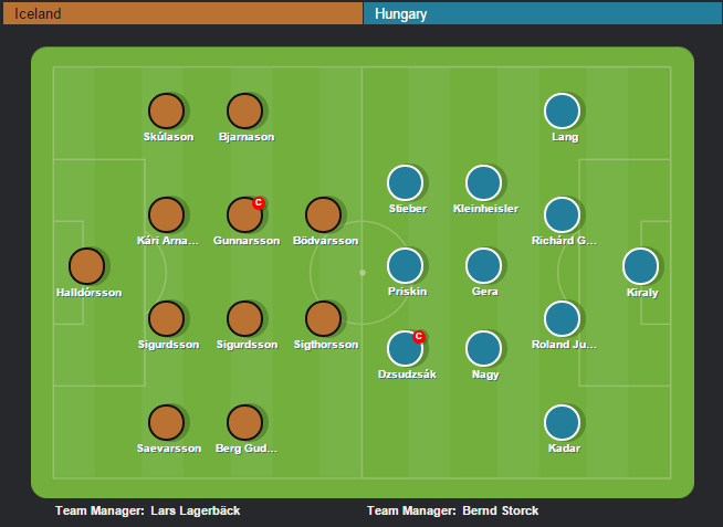 Truc tiep Iceland vs Hungary anh 5