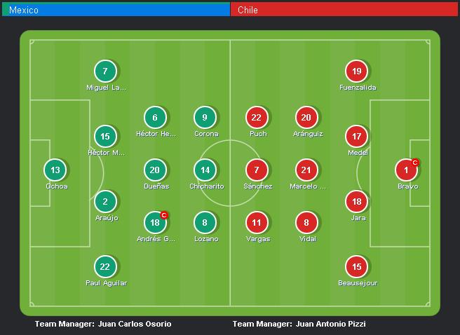 Mexico vs Chile (0-7): Dang cap nha vo dich hinh anh 7