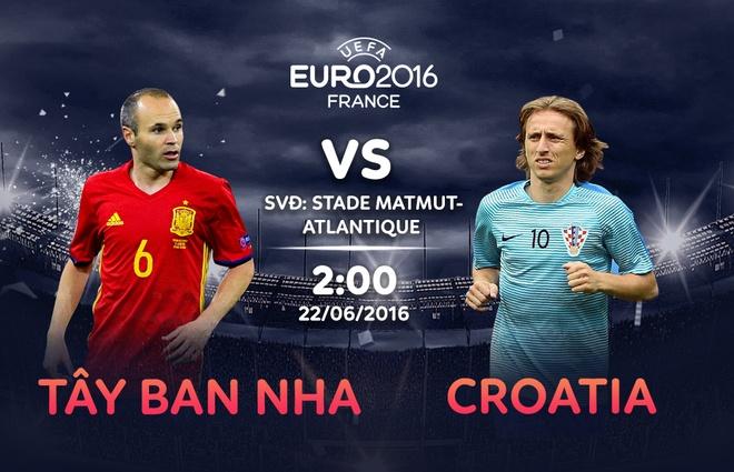Tay Ban Nha vs Croatia: Khong khoan nhuong hinh anh