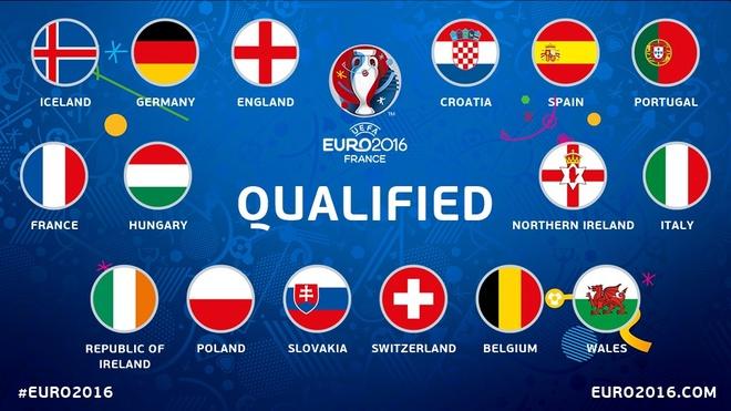 Danh bai Italy, CH Ireland lan dau vuot qua vong bang Euro hinh anh 1