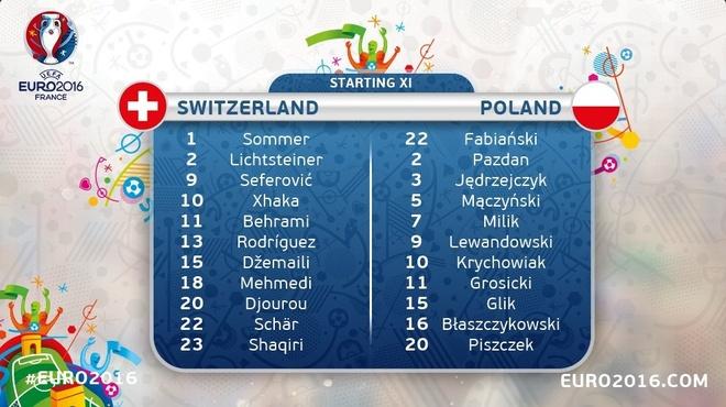 Ba Lan gianh ve vao tu ket sau loat penalty can nao hinh anh 5
