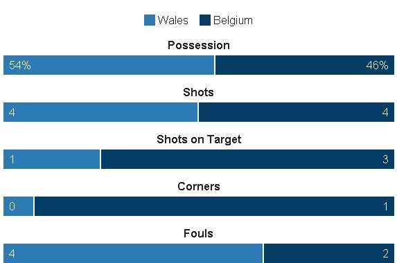Nguoc dong ngoan muc, Bale hen Ronaldo o ban ket hinh anh 19