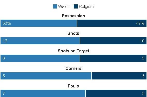 Nguoc dong ngoan muc, Bale hen Ronaldo o ban ket hinh anh 28