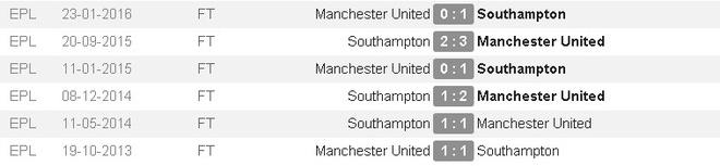 Ibrahimovic lap cu dup, MU de dang vuot ai Southampton hinh anh 4