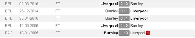 Chelsea loi nguoc dong, Liverpool thua soc truoc Burnley hinh anh 3