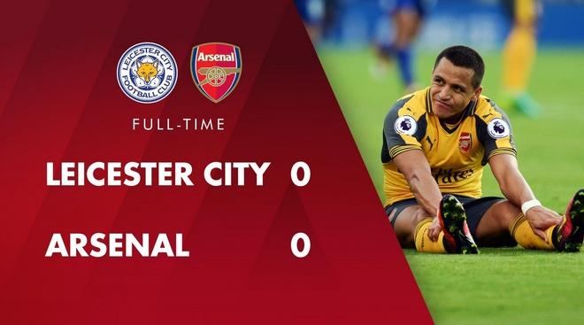 Leicester, Arsenal cam chan nhau o nua cuoi BXH sau tran hoa hinh anh 23