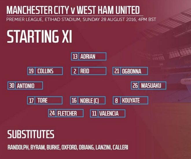 truc tiep Man City vs West Ham anh 7