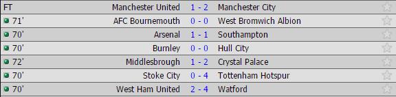 Tan binh choi mo nhat, Arsenal nhoc nhan vuot ai Southampton hinh anh 19