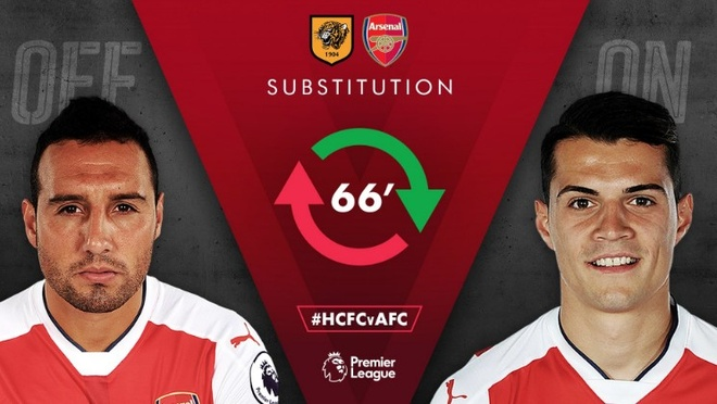 Xhaka lap sieu pham, Arsenal de bep Hull City 4-1 hinh anh 14