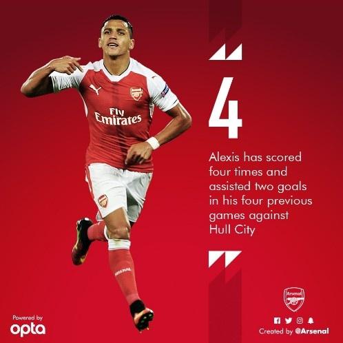 Xhaka lap sieu pham, Arsenal de bep Hull City 4-1 hinh anh 5