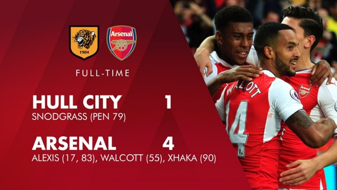 Xhaka lap sieu pham, Arsenal de bep Hull City 4-1 hinh anh 16
