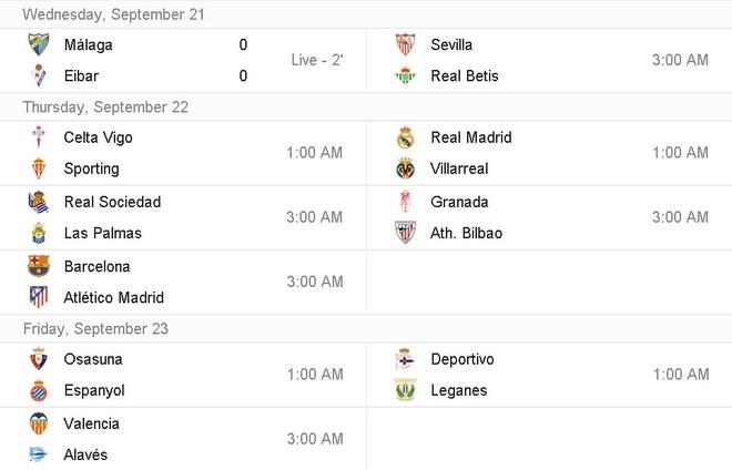 Ronaldo va Bale tro lai, Real san sang pha ky luc cua Barca hinh anh 9