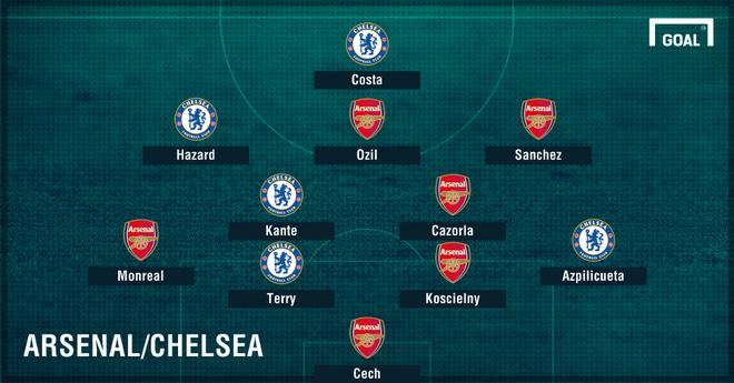 David Luiz bi gat khoi doi hinh ket hop Arsenal- Chelsea hinh anh 1