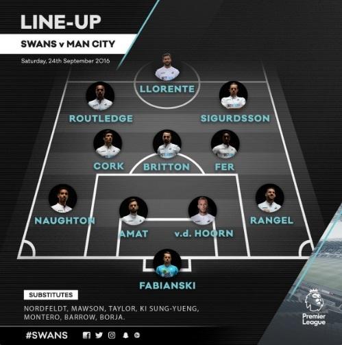 Aguero lap cu dup, Man City nhe nhang vuot ai Swansea hinh anh 4