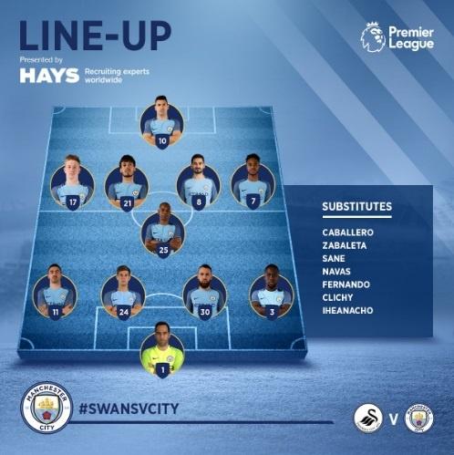 Aguero lap cu dup, Man City nhe nhang vuot ai Swansea hinh anh 5