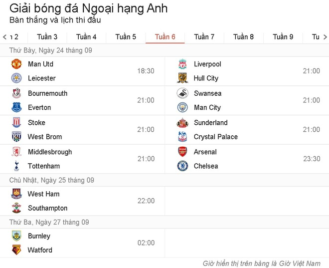 David Luiz bi gat khoi doi hinh ket hop Arsenal- Chelsea hinh anh 13