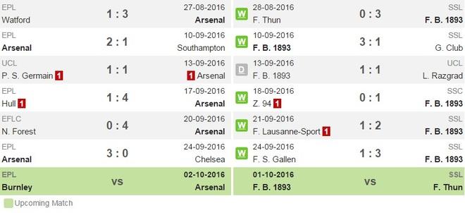 Arsenal thang de, PSG vat va loi nguoc dong truoc Ludogorets hinh anh 3
