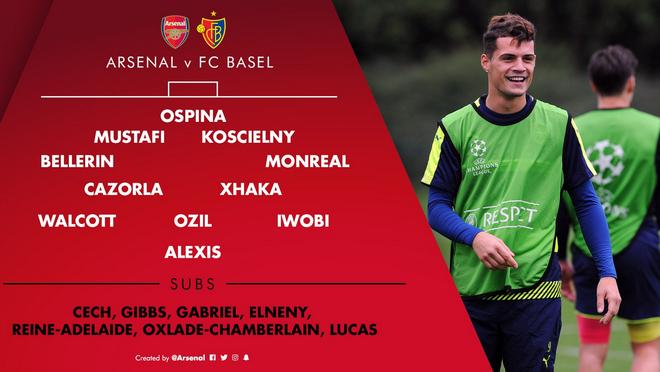 Arsenal thang de, PSG vat va loi nguoc dong truoc Ludogorets hinh anh 6