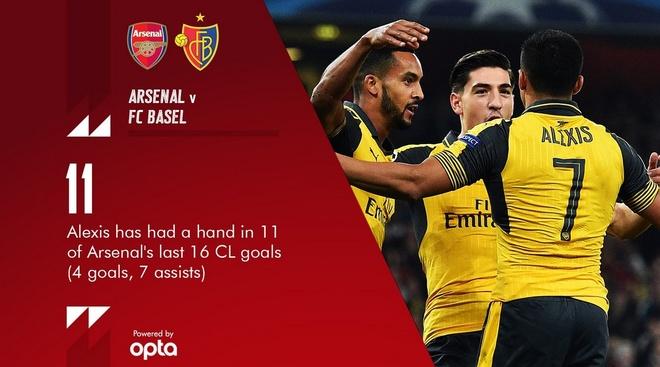 Arsenal thang de, PSG vat va loi nguoc dong truoc Ludogorets hinh anh 14